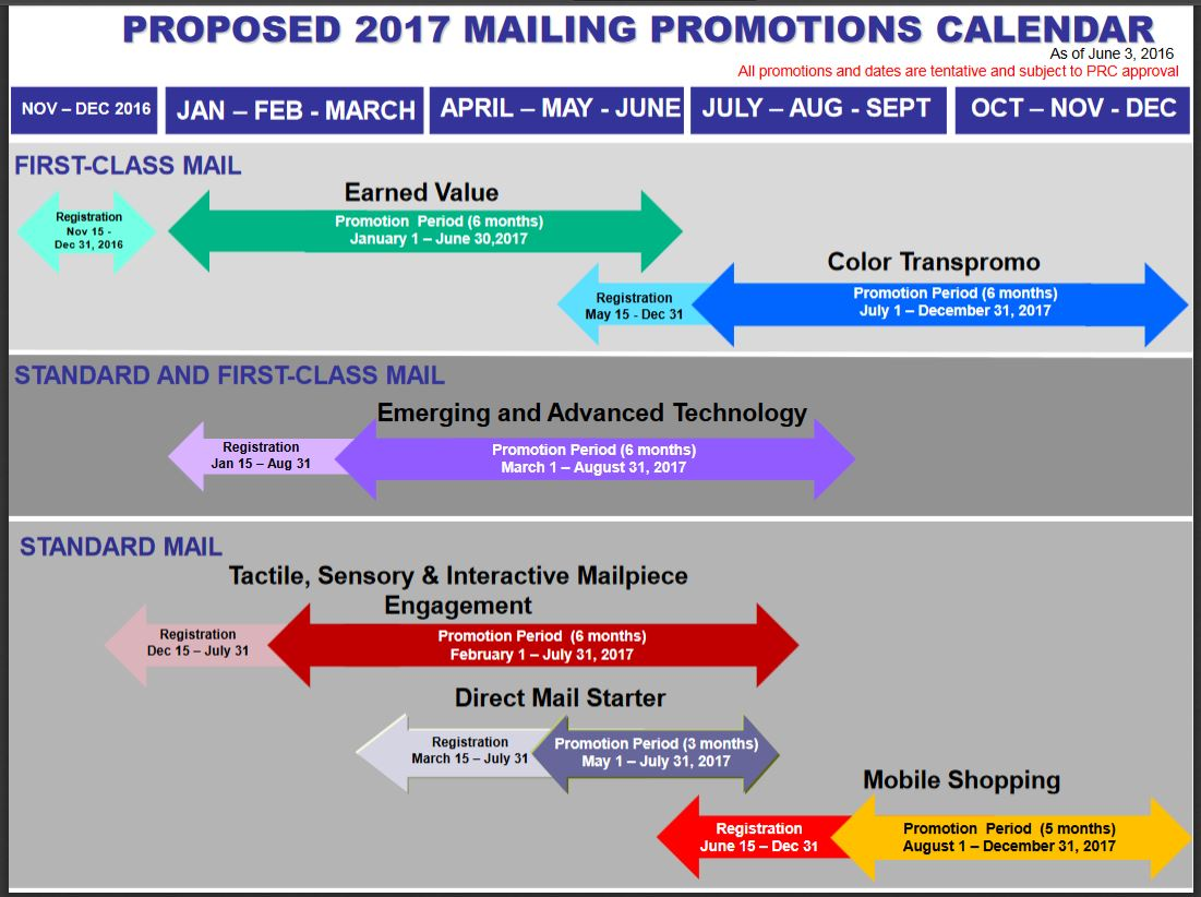 Proposed Mailing Promotions Calendar for USPS